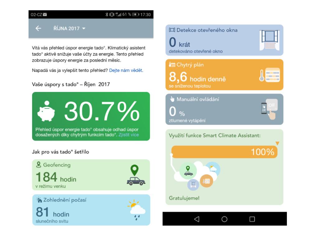 Přehled úspor vytápění v mobilní aplikaci tado